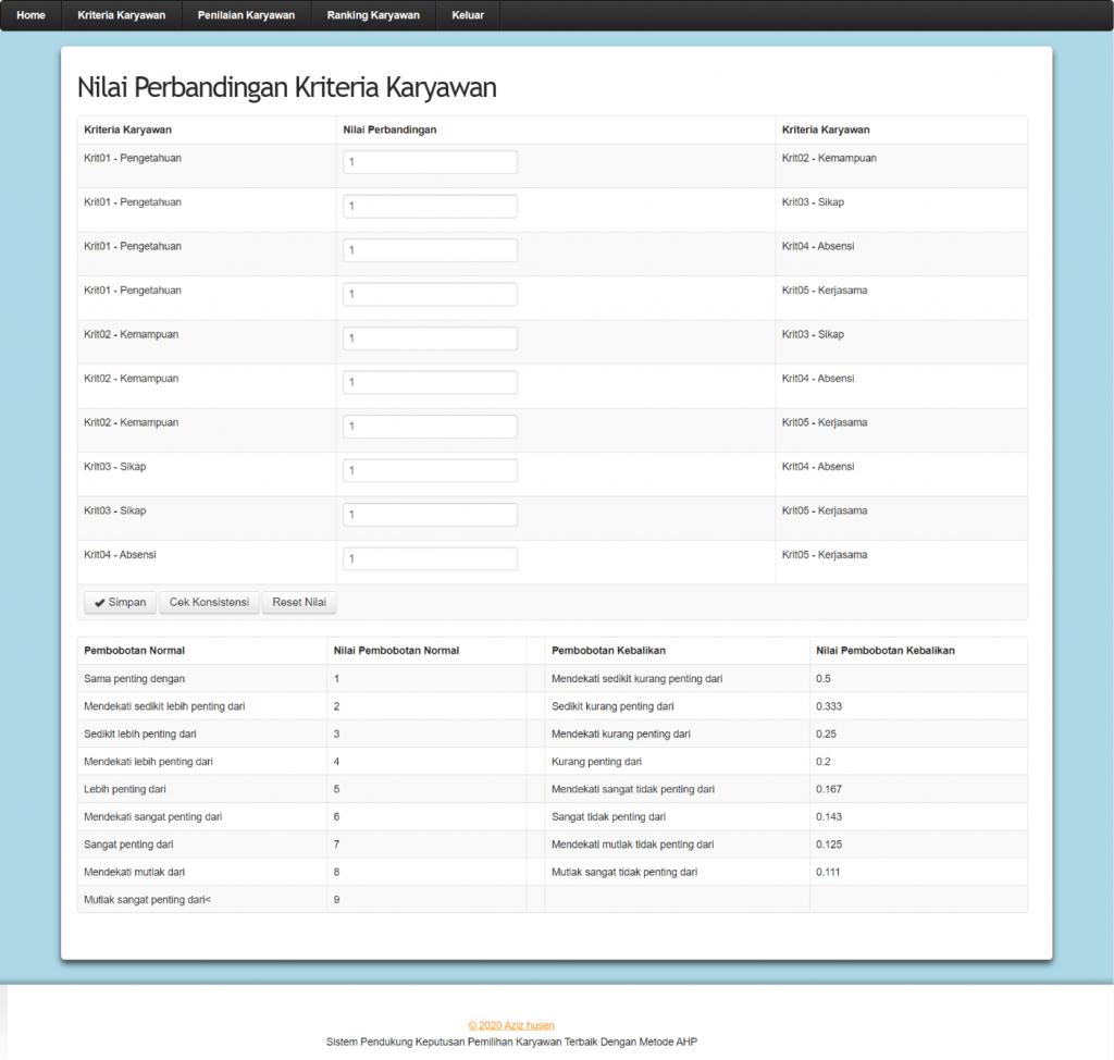 Download Aplikasi SPK dengan Metode AHP